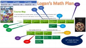 Math Path