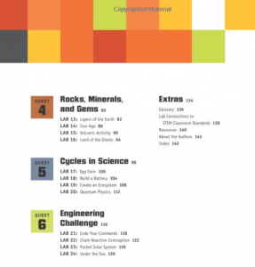 Minecraft Education Edition table of contents.